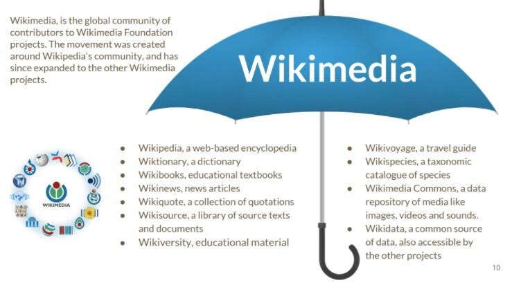 Wikimedia Umbrella