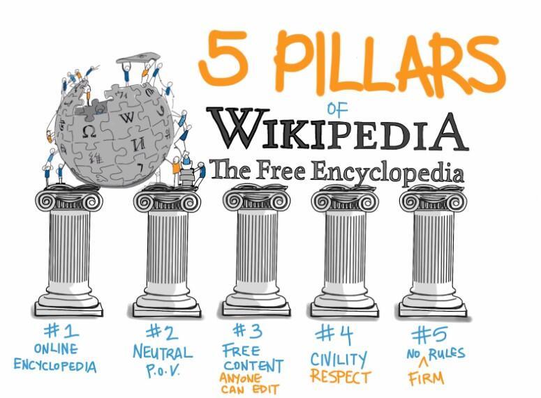 5 Pillars of Wikipedia